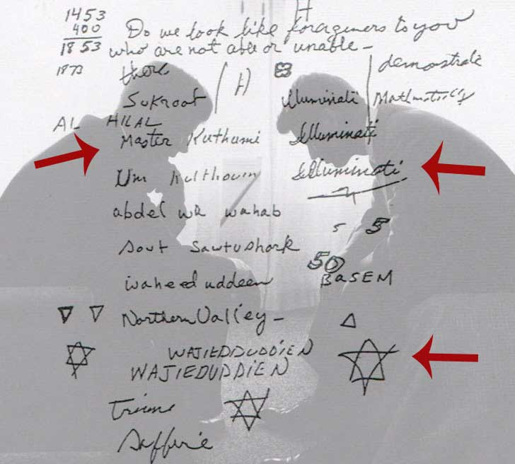 From Sirhan's pre-assassination diary notes on the Illuminati, Star of David sketches, evidence of hypnoconditioning strong enough to lead the LAPD to search for a programmer. See slideshow. In 1968, Sen. Robert F. Kennedy's assassin, Sirhan Sirhan, wrote of the Illuminati and Master Kithumi in his notebooks prior to the killing. Kithumi is a reference to an occult master who gave Madam Helena Blavatsky her Secret Doctrine, a theory of 7 root races, particularly the supremacy of the Aryan race, upon which Nazism was founded.